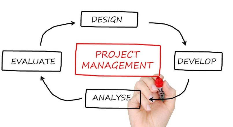 A Complete Guide to Becoming A Project Manager in 2020