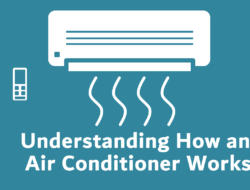 Understanding How an Air Conditioner Works