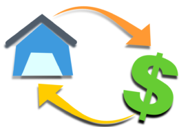 What Is A Loan To Value Ratio?